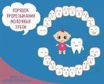 Как вылезают зубы у малышей порядок прорезания – Последовательность прорезывания зубов у детей (12 фото): как лезут зубы, симптомы