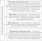 Основные проблемы воспитания детей в россии – Проблемы воспитания современных детей. Факты и статистика