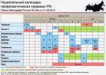 Прививки по графику – таблица вакцинации по эпидемическим показаниям